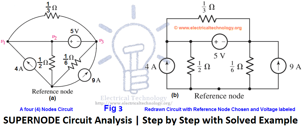 SUPERNODE Circuit Analysis Step By With Solved Example