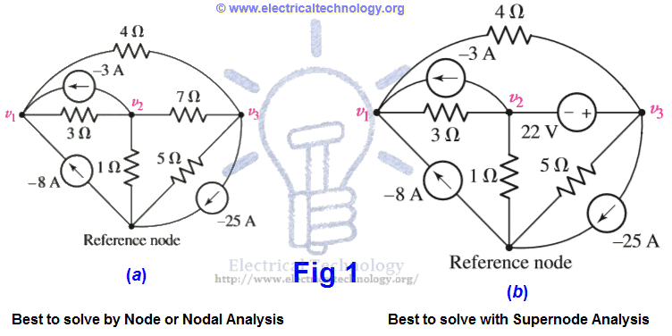 Supernode and node or nodal circuit analysis