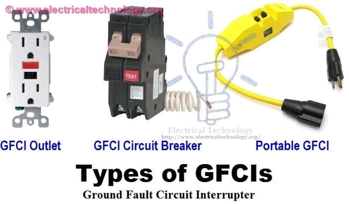 Types of GFCIs