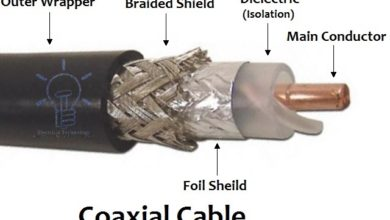 Photo of Why Coaxial Cables are Highly Insulated?