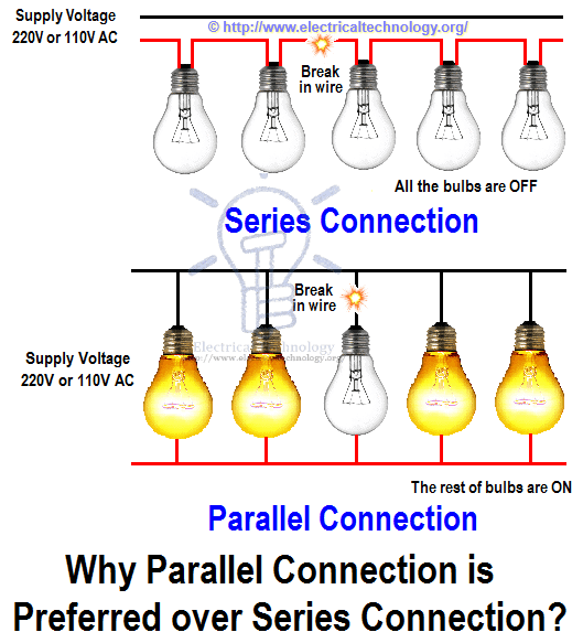Pleasant How To Wire Lights In Parallel Switches Bulbs Connection In Parallel Wiring 101 Tzicihahutechinfo