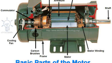 Photo of What is Motor Efficiency and How to improve it?