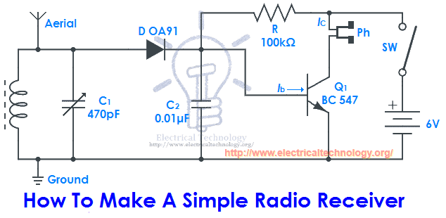 Why Radio Waves Are Chosen For Close Range Transmission likewise Headlight Wiring Diagram Tutorial together with You Who Are Looking For 2002 Dodge Ram 1500 Wiring Diagram as well Nyb F09 Unit 2 Slides 1 25 also Ignition Coil Wiring Diagram The Shown Below Was Obtained From Pertronix To Show The Proper Hookup For A Igniter In A Car Wired For Positive Ground. on basic car diagram