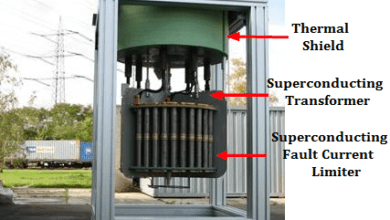 Photo of Fault Current Limiter and Their Types