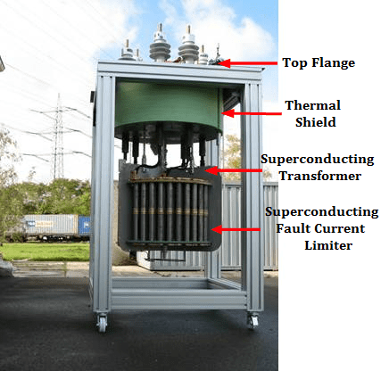 Superconductor Current limiting Reactors. Fault current Limiter