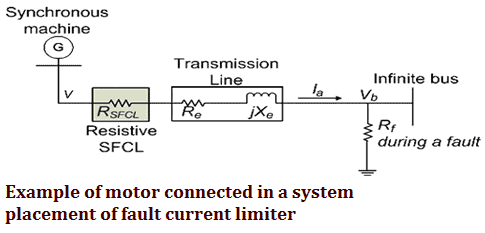 example of motor connected in a system placement of fault current limiter