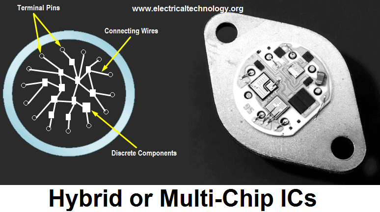 Hybrid or Multichip ICs. Types of Integrated Circuits