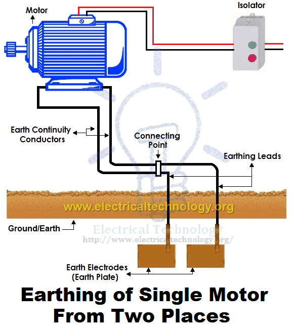 Motor Earthing. Motor Grounding