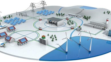 Photo of What Exactly Is A Smart Grid? Smart Grid Applications