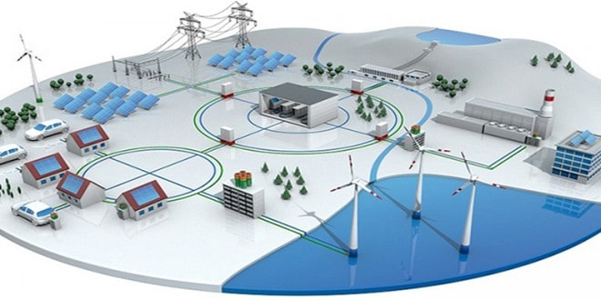 What does a Smart Grid do?