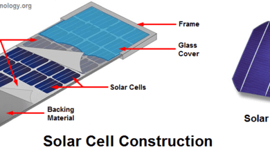 Photo of How to Make a Simple Solar Cell? Working of Photovoltaic Cells