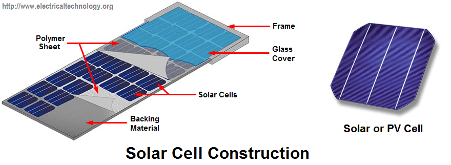 How to make simple solar cell working of photovoltaic cell construction of a solar cell how to construct a simple solar cell sciox Choice Image