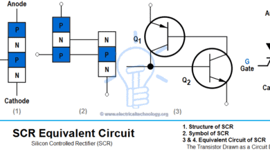 Photo of Thyristor & Silicon Controlled Rectifier (SCR) – Thyristors Applications