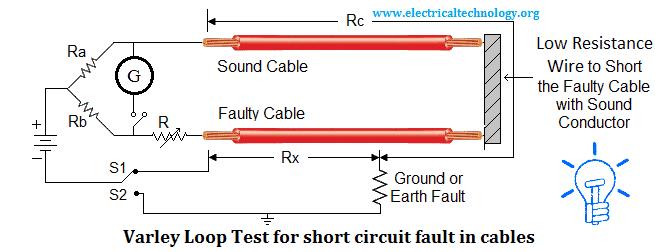 Short Circuit Tester The Short Circuit Tester To Check Lead Run