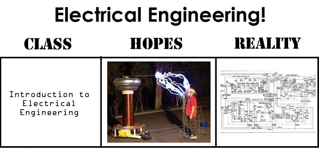 Electrical Engineering bringing novelty to subjects in college