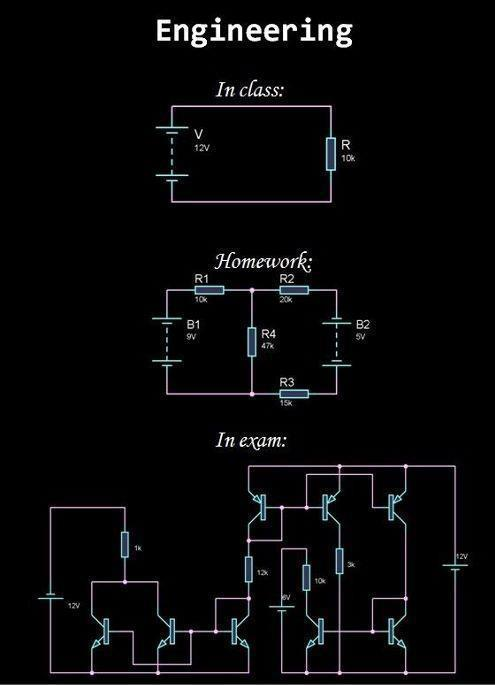 70+ Funny Electrical Engineering - Funny Electrician & StudentsElectrical Technology