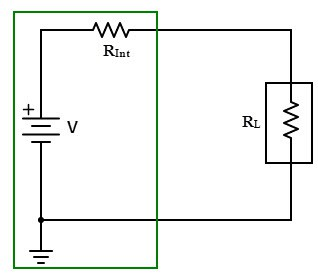 Maximum Power Transfer Theorem for DC circuits