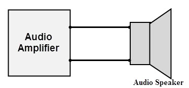 maximum power is transferred to the load Audio Amplifier Application