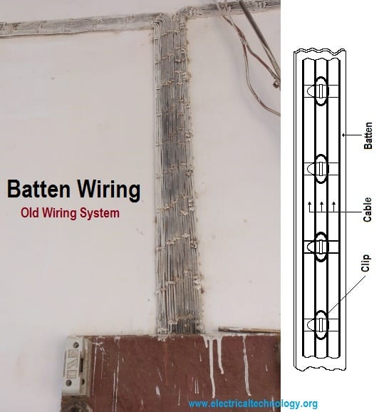 Types of wiring systems and methods of electrical wiring batten wiring system old electrical wiring asfbconference2016 Gallery