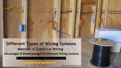 Photo of Different Types of Wiring Systems and Methods of Electrical Wiring