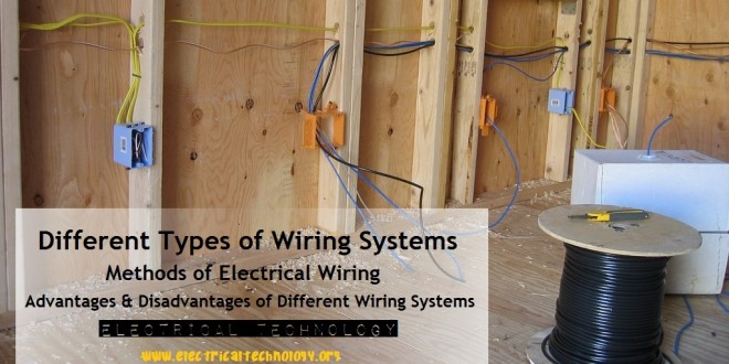 Types of Wiring Systems and Methods of Electrical Wiring – Interior Wall Surface Wiring
