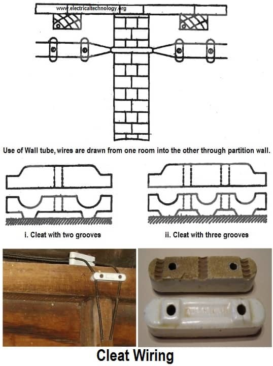Cleat electrical wiring old wiring types of wiring systems and methods of electrical wiring different types of wiring diagrams at crackthecode.co