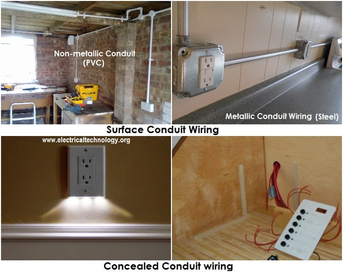 Fantastic Types Of Wiring Systems And Methods Of Electrical Wiring Wiring Cloud Usnesfoxcilixyz