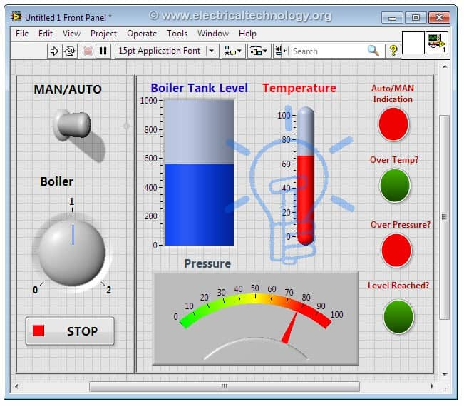 Front panel of a VI (Virtual Instrument LabVIEW)