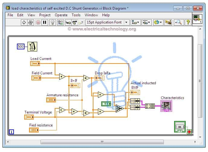 Load characteristics of self excited DC generator block diagram LabVIEW