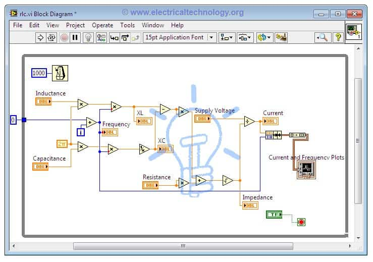 RLC Series Circuit block diagram in LabVIEW