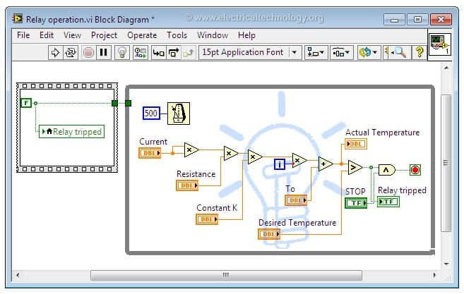 Relay Operation Block Diagram LabVIEW