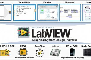 What is LabVIEW and How to make basic Electrical Projects in LabVIEW?