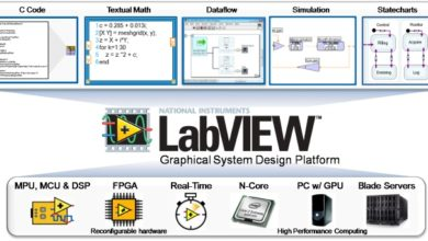 Photo of What is LabVIEW and How to make basic Electrical Projects in LabVIEW?