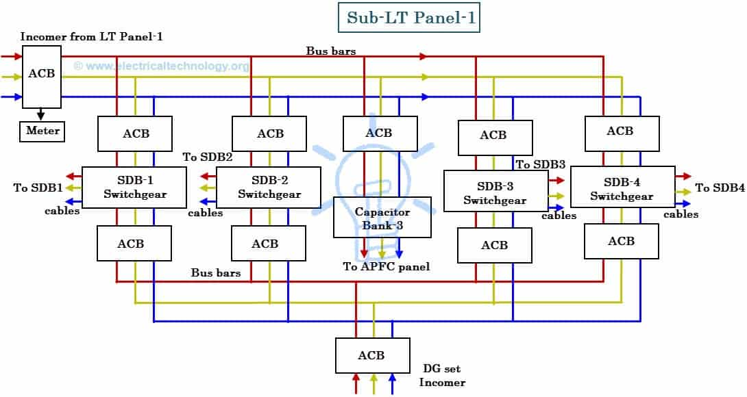Sub-LT Panel Internal connection wiring diagram