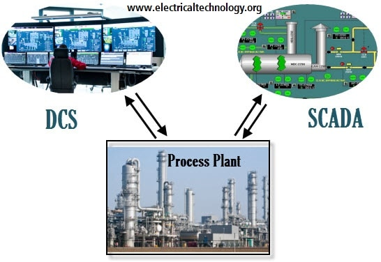 Difference between SCADA and DCS