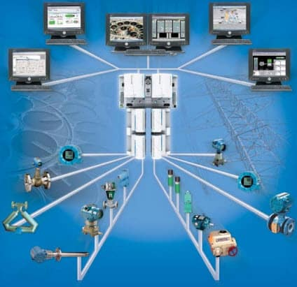 What is Distributed Control System (DCS)? | Electrical Technology