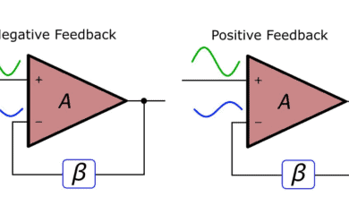 Photo of What is Negative Feedback Amplifier Systems ?