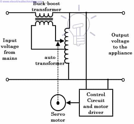 Servo Controlled Voltage Stabilizers Working and Circuit Diagram