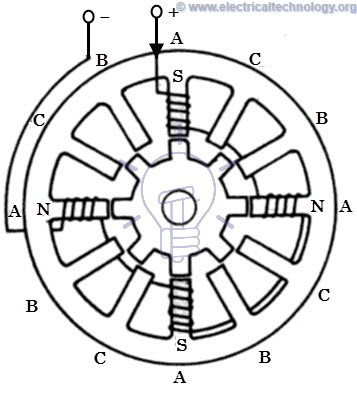 Construction of Variable Reluctance Stepper Motor