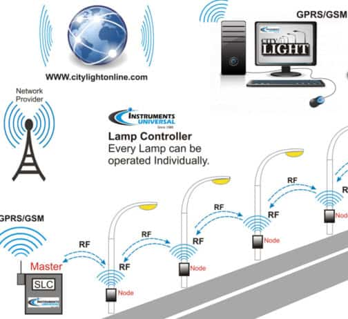 Street light control using GPRS GSM