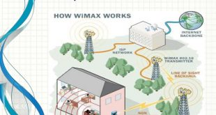 What is WiMAX? Difference between Broadband WiMax and WiFi