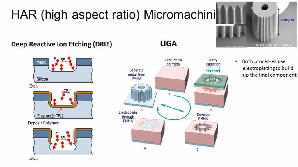 High Aspect Ratio Micromachining