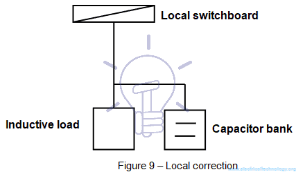 Local p.f (Power Factor) correction