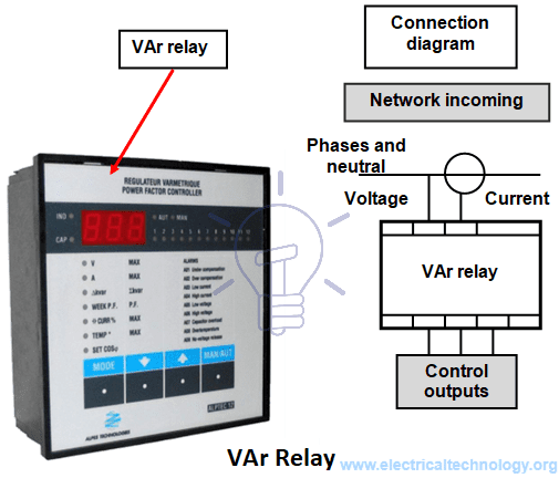 VAr Relay for capacitor banks