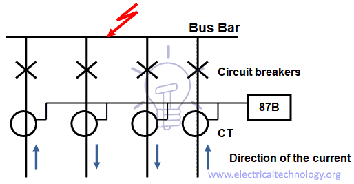 Bus bar differential protection diagram