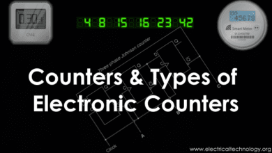 Photo of Counter and Types of Electronic Counters