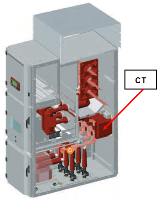Current transformer in MV switchgear
