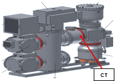 Current transformer in a GIS substation