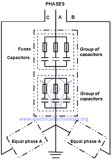 Diagram of a capacitor bank