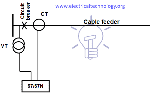 Directional overcurrent protection wiring diagram